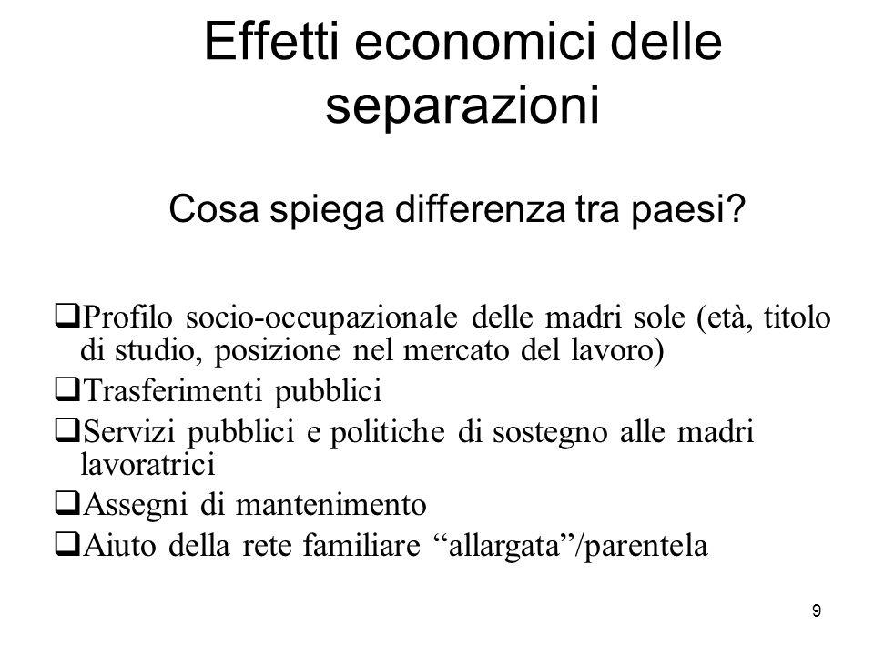 9 Effetti economici delle separazioni Cosa spiega differenza tra paesi? Profilo socio-occupazionale delle madri sole (età, titolo di studio, posizione
