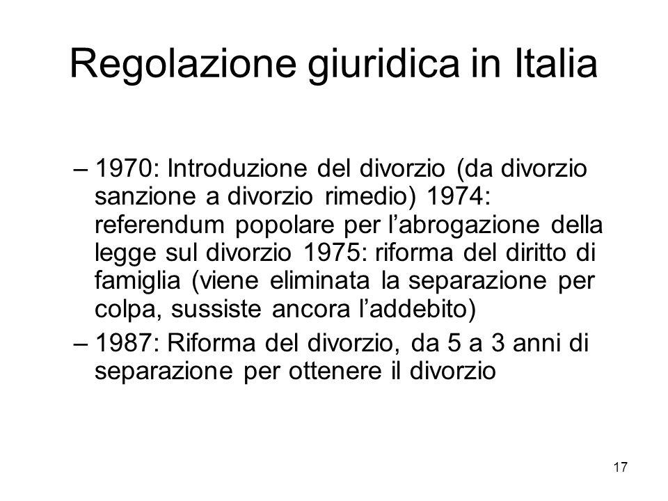 17 Regolazione giuridica in Italia –1970: Introduzione del divorzio (da divorzio sanzione a divorzio rimedio) 1974: referendum popolare per labrogazio