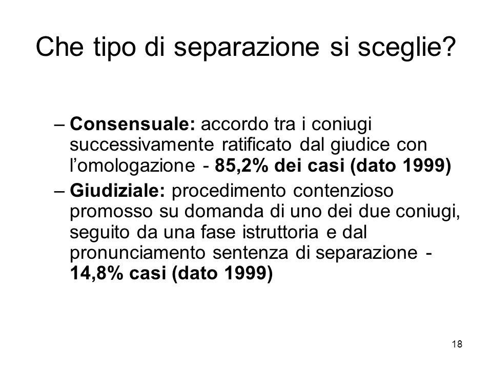 18 Che tipo di separazione si sceglie? –Consensuale: accordo tra i coniugi successivamente ratificato dal giudice con lomologazione - 85,2% dei casi (