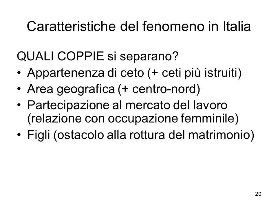 20 Caratteristiche del fenomeno in Italia QUALI COPPIE si separano? Appartenenza di ceto (+ ceti più istruiti) Area geografica (+ centro-nord) Parteci