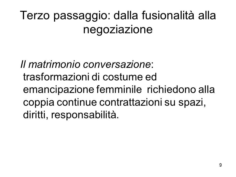 9 Terzo passaggio: dalla fusionalità alla negoziazione Il matrimonio conversazione: trasformazioni di costume ed emancipazione femminile richiedono al