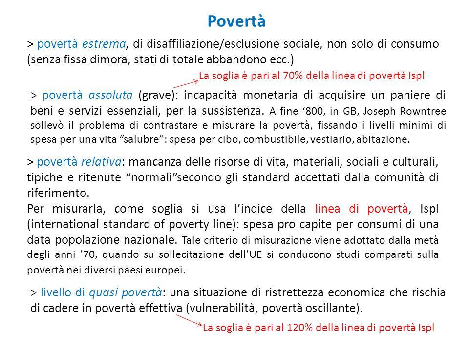 Povertà > povertà estrema, di disaffiliazione/esclusione sociale, non solo di consumo (senza fissa dimora, stati di totale abbandono ecc.) > povertà a