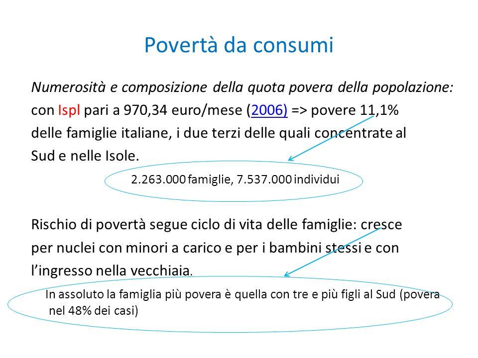 Numerosità e composizione della quota povera della popolazione: con Ispl pari a 970,34 euro/mese (2006) => povere 11,1%2006) delle famiglie italiane, i due terzi delle quali concentrate al Sud e nelle Isole.
