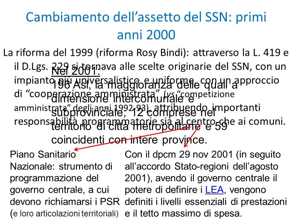 Cambiamento dellassetto del SSN: primi anni 2000 La riforma del 1999 (riforma Rosy Bindi): attraverso la L. 419 e il D.Lgs. 229 si tornava alle scelte