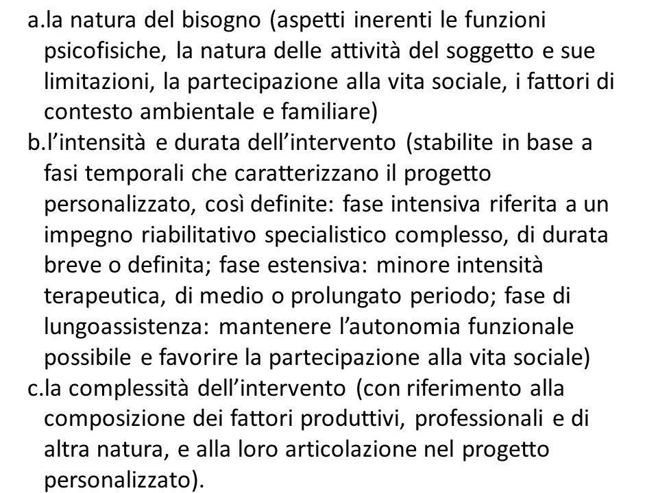 a.la natura del bisogno (aspetti inerenti le funzioni psicofisiche, la natura delle attività del soggetto e sue limitazioni, la partecipazione alla vi