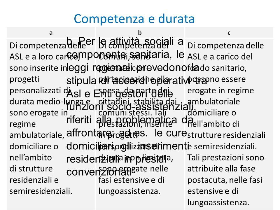 Competenza e durata abc Di competenza delle ASL e a loro carico, sono inserite in progetti personalizzati di durata medio-lunga e sono erogate in regi