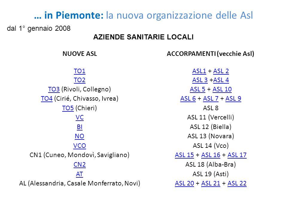 NUOVE ASLACCORPAMENTI (vecchie Asl) TO1ASL1ASL1 + ASL 2ASL 2 TO2ASL 3ASL 3 +ASL 4ASL 4 TO3TO3 (Rivoli, Collegno)ASL 5ASL 5 + ASL 10ASL 10 TO4TO4 (Ciri