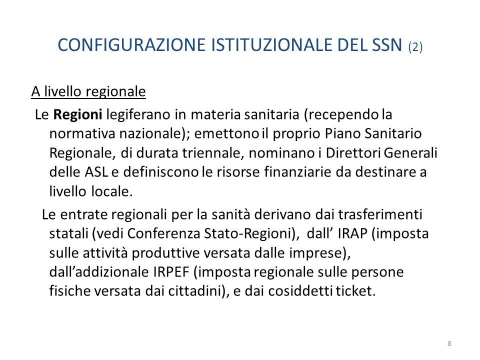 CONFIGURAZIONE ISTITUZIONALE DEL SSN (2) A livello regionale Le Regioni legiferano in materia sanitaria (recependo la normativa nazionale); emettono i
