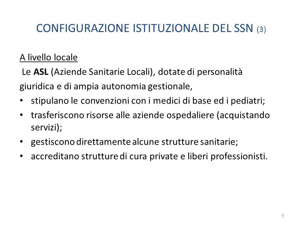 CONFIGURAZIONE ISTITUZIONALE DEL SSN (3) A livello locale Le ASL (Aziende Sanitarie Locali), dotate di personalità giuridica e di ampia autonomia gest