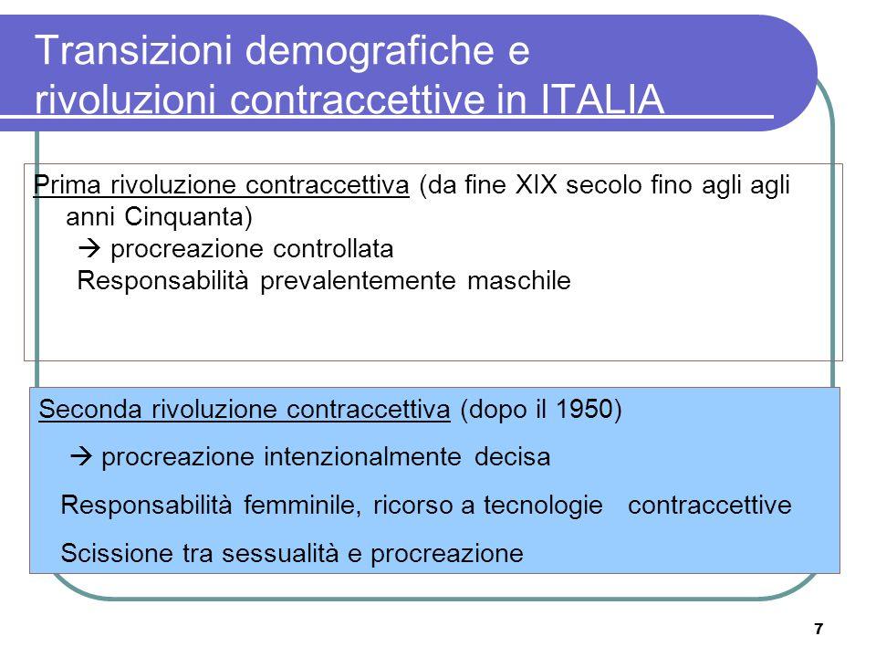 7 Transizioni demografiche e rivoluzioni contraccettive in ITALIA Prima rivoluzione contraccettiva (da fine XIX secolo fino agli agli anni Cinquanta)