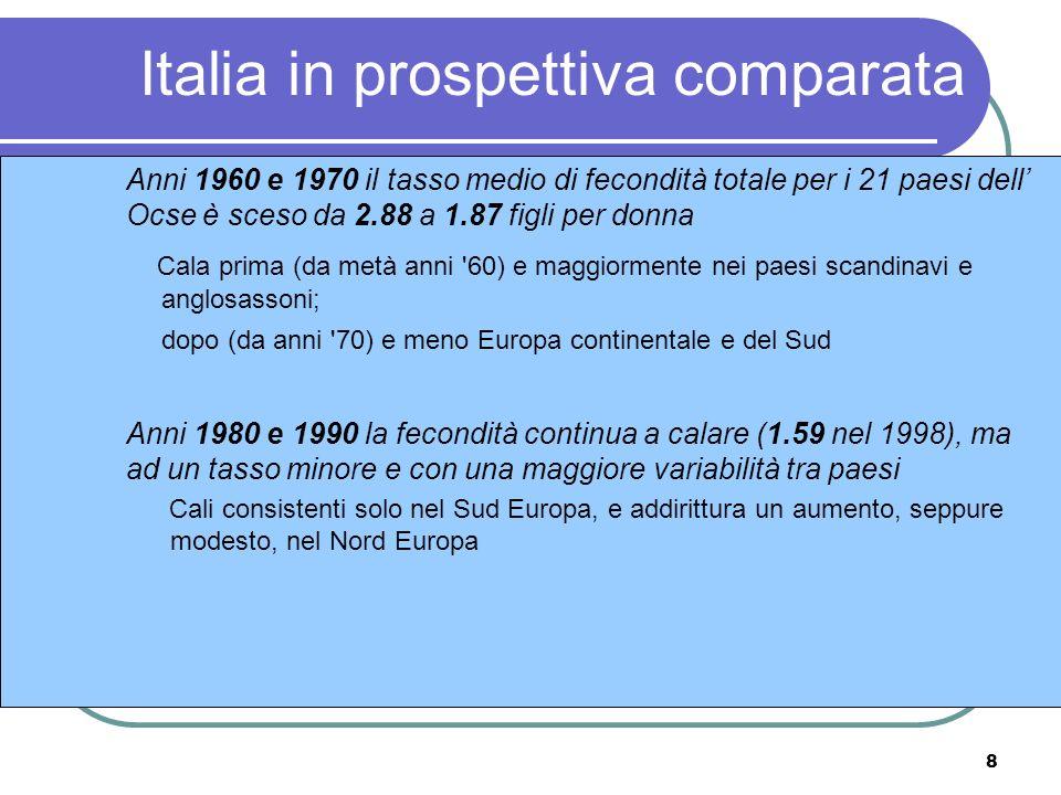 8 Italia in prospettiva comparata Anni 1960 e 1970 il tasso medio di fecondità totale per i 21 paesi dell Ocse è sceso da 2.88 a 1.87 figli per donna