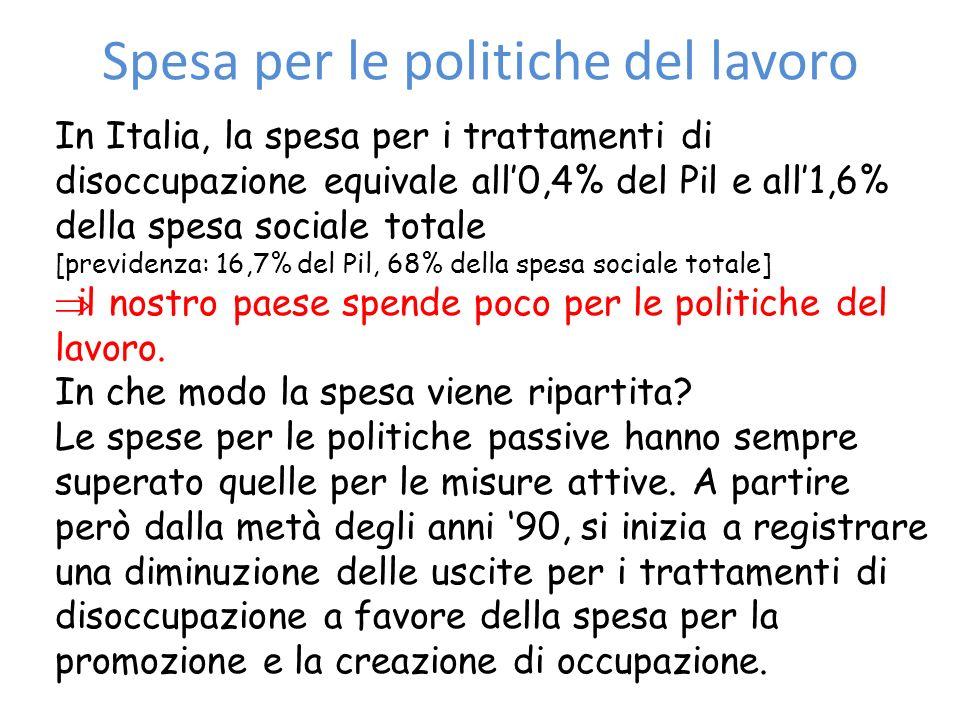 Spesa per le politiche del lavoro In Italia, la spesa per i trattamenti di disoccupazione equivale all0,4% del Pil e all1,6% della spesa sociale total