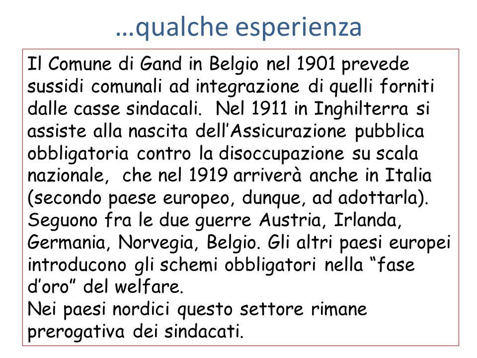 …qualche esperienza Il Comune di Gand in Belgio nel 1901 prevede sussidi comunali ad integrazione di quelli forniti dalle casse sindacali. Nel 1911 in
