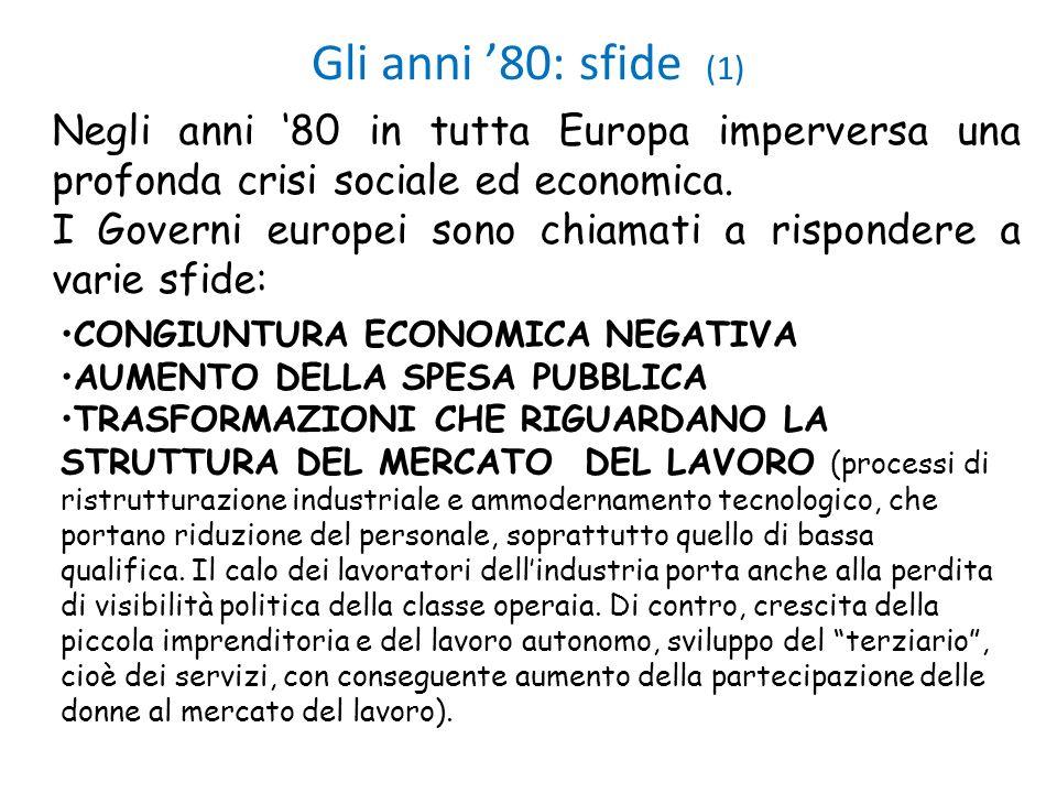 Gli anni 80: sfide (1) Negli anni 80 in tutta Europa imperversa una profonda crisi sociale ed economica. I Governi europei sono chiamati a rispondere