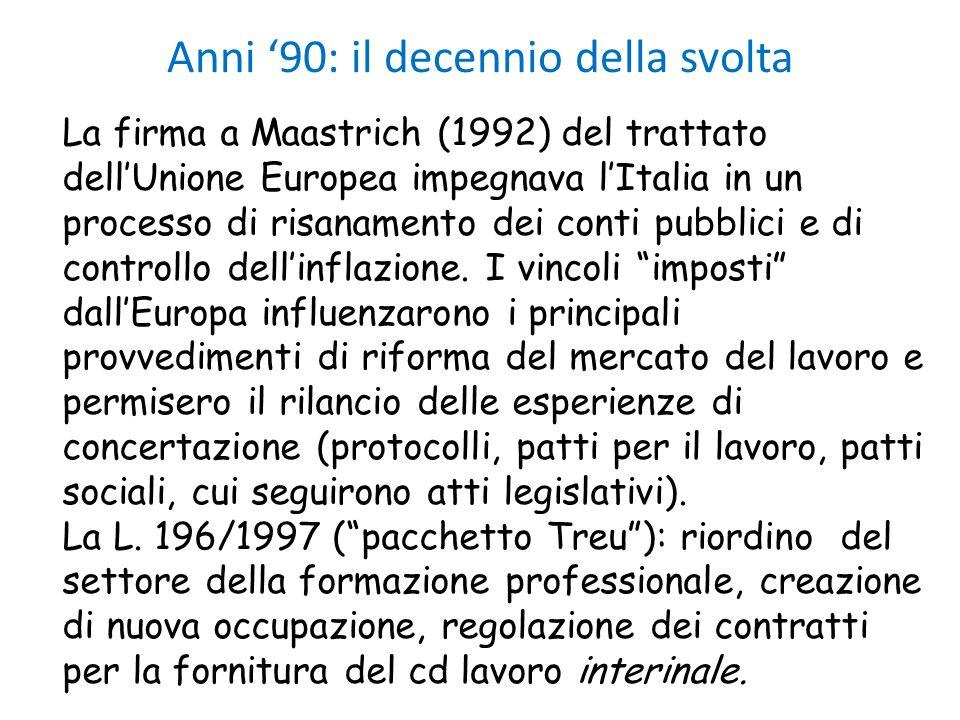 Anni 90: il decennio della svolta La firma a Maastrich (1992) del trattato dellUnione Europea impegnava lItalia in un processo di risanamento dei cont