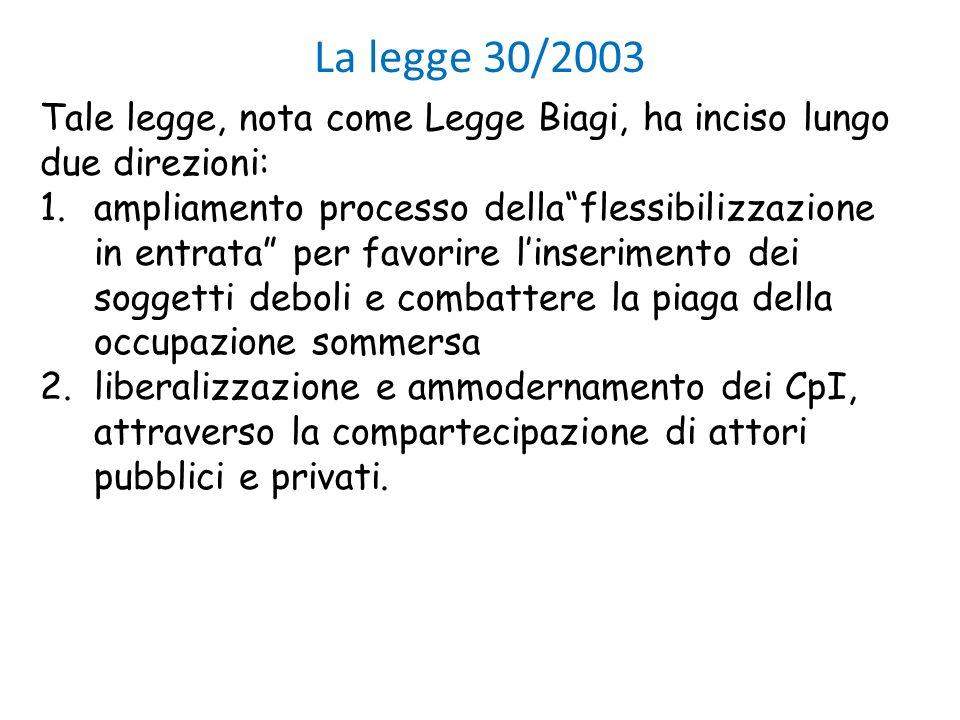 La legge 30/2003 Tale legge, nota come Legge Biagi, ha inciso lungo due direzioni: 1.ampliamento processo dellaflessibilizzazione in entrata per favor