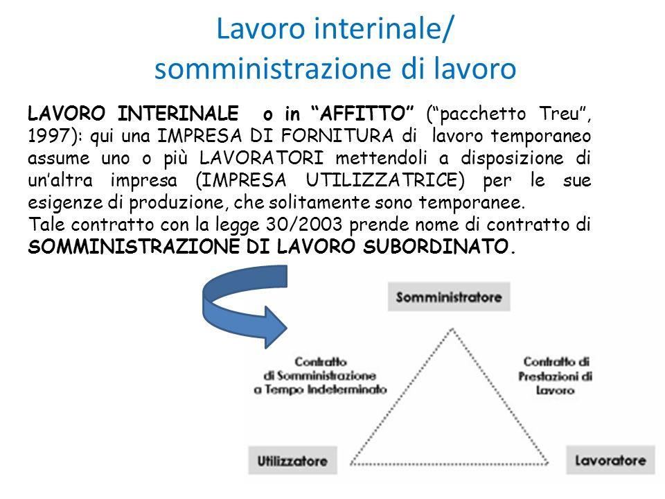Lavoro interinale/ somministrazione di lavoro LAVORO INTERINALE o in AFFITTO (pacchetto Treu, 1997): qui una IMPRESA DI FORNITURA di lavoro temporaneo