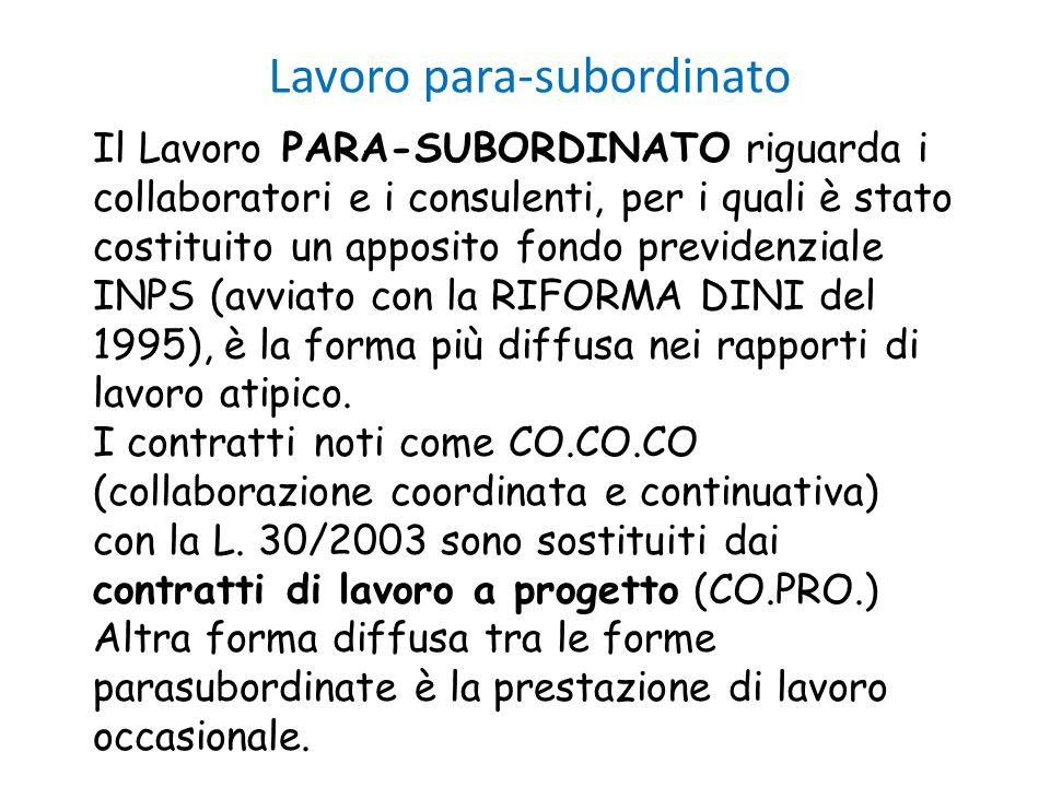 Lavoro para-subordinato Il Lavoro PARA-SUBORDINATO riguarda i collaboratori e i consulenti, per i quali è stato costituito un apposito fondo previdenz