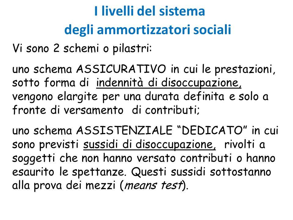 I livelli del sistema degli ammortizzatori sociali Vi sono 2 schemi o pilastri: uno schema ASSICURATIVO in cui le prestazioni, sotto forma di indennit