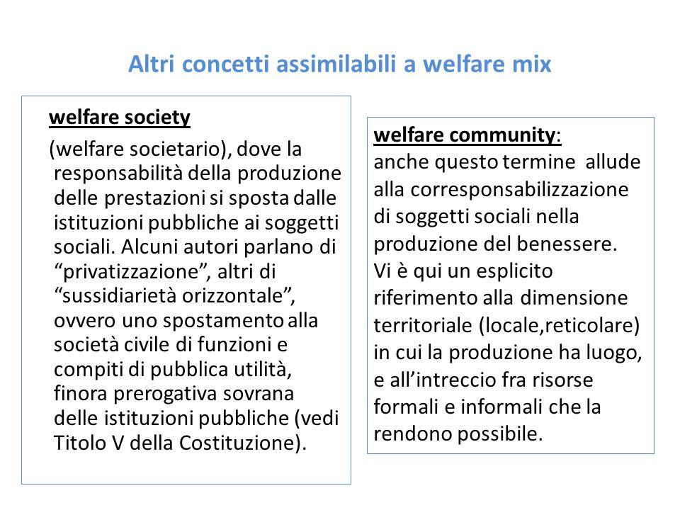 welfare society (welfare societario), dove la responsabilità della produzione delle prestazioni si sposta dalle istituzioni pubbliche ai soggetti sociali.