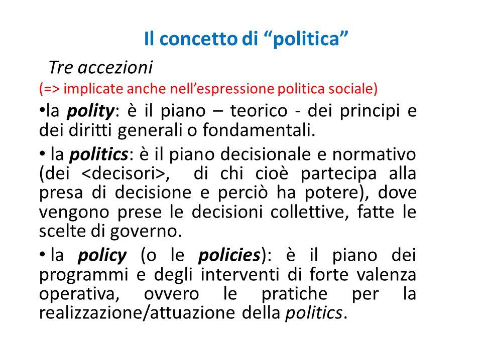 Il concetto di politica Tre accezioni (=> implicate anche nellespressione politica sociale) la polity: è il piano – teorico - dei principi e dei diritti generali o fondamentali.