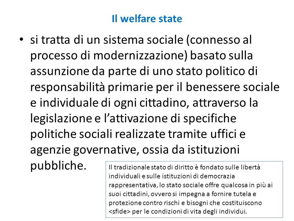 si tratta di un sistema sociale (connesso al processo di modernizzazione) basato sulla assunzione da parte di uno stato politico di responsabilità primarie per il benessere sociale e individuale di ogni cittadino, attraverso la legislazione e lattivazione di specifiche politiche sociali realizzate tramite uffici e agenzie governative, ossia da istituzioni pubbliche.