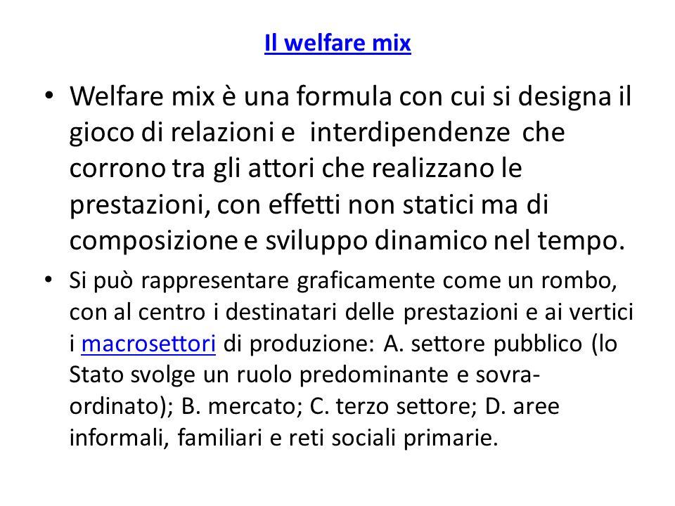 Welfare mix è una formula con cui si designa il gioco di relazioni e interdipendenze che corrono tra gli attori che realizzano le prestazioni, con eff