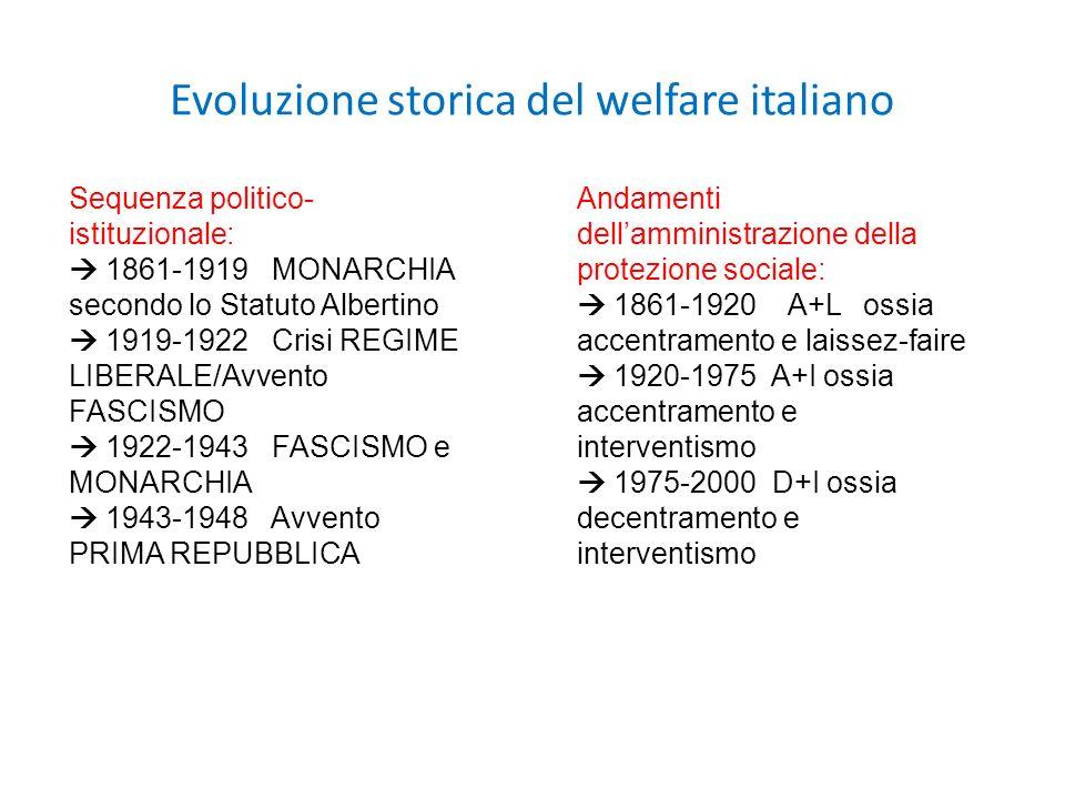 Evoluzione storica del welfare italiano Sequenza politico- istituzionale: 1861-1919 MONARCHIA secondo lo Statuto Albertino 1919-1922 Crisi REGIME LIBE
