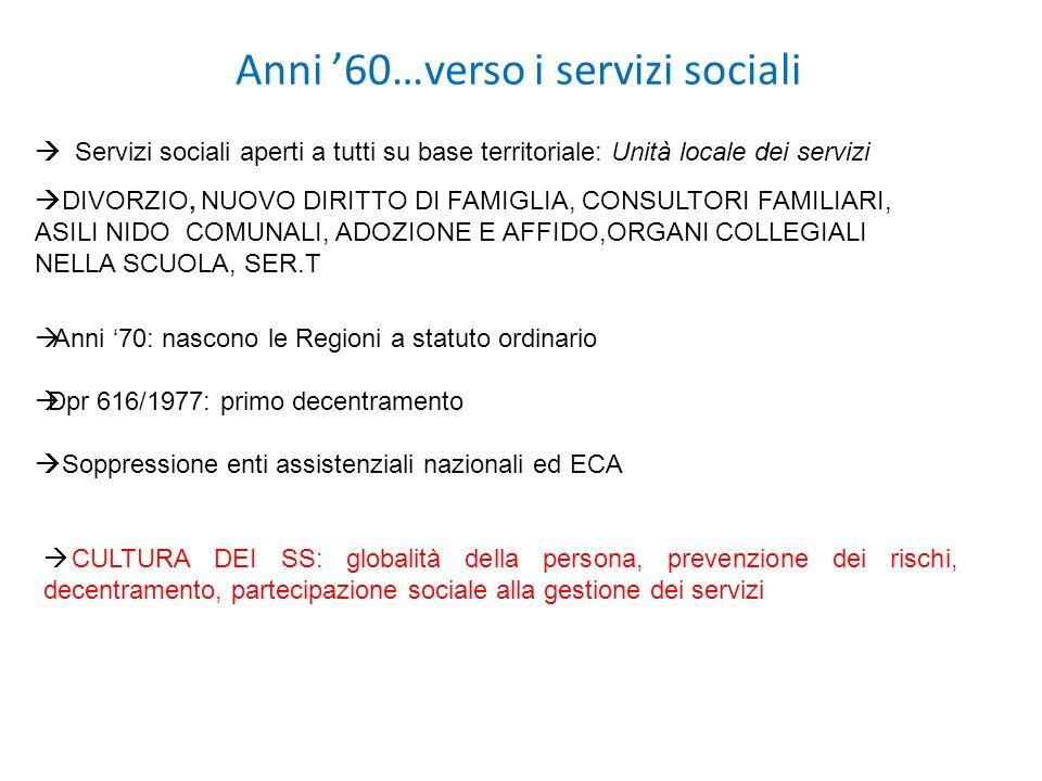 Anni 60…verso i servizi sociali Servizi sociali aperti a tutti su base territoriale: Unità locale dei servizi DIVORZIO, NUOVO DIRITTO DI FAMIGLIA, CON