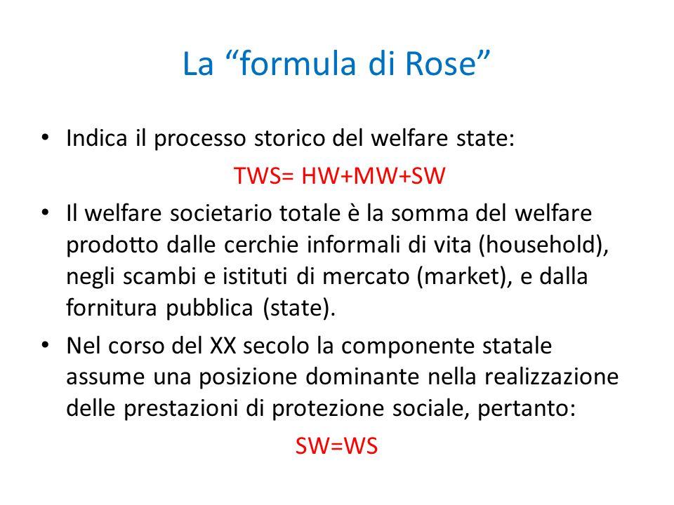 La formula di Rose Indica il processo storico del welfare state: TWS= HW+MW+SW Il welfare societario totale è la somma del welfare prodotto dalle cerc