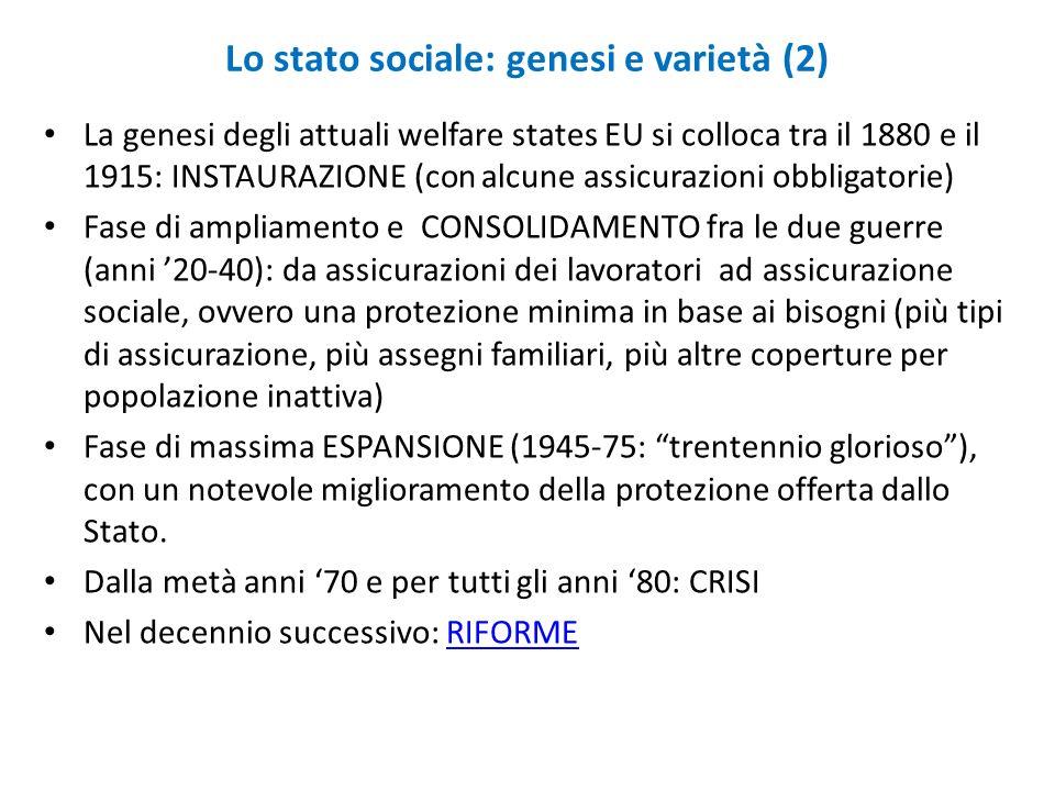 Lo stato sociale: genesi e varietà (2) La genesi degli attuali welfare states EU si colloca tra il 1880 e il 1915: INSTAURAZIONE (con alcune assicuraz