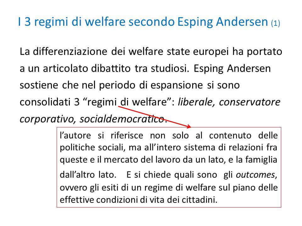 La differenziazione dei welfare state europei ha portato a un articolato dibattito tra studiosi. Esping Andersen sostiene che nel periodo di espansion