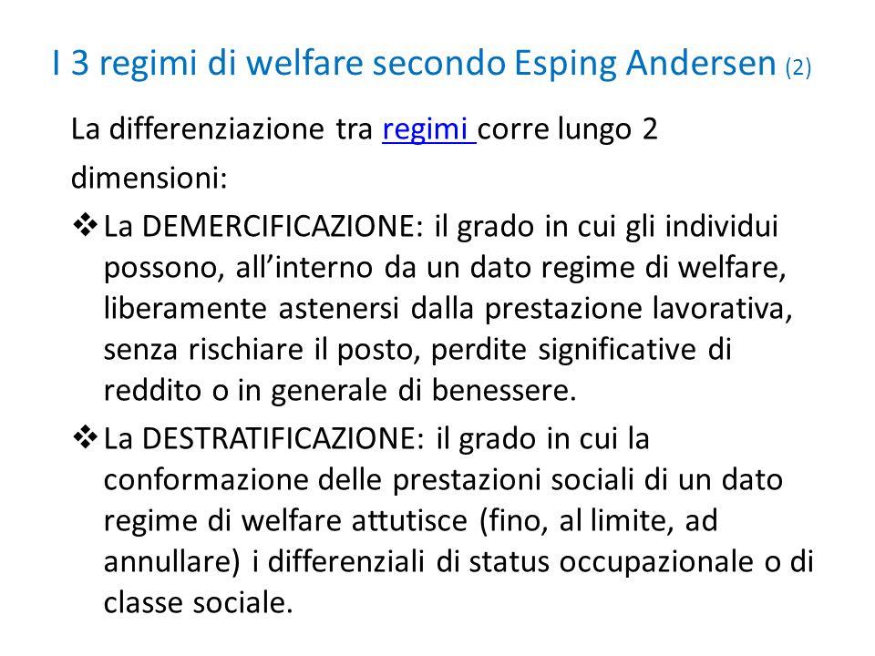 I 3 regimi di welfare secondo Esping Andersen (2) La differenziazione tra regimi corre lungo 2regimi dimensioni: La DEMERCIFICAZIONE: il grado in cui