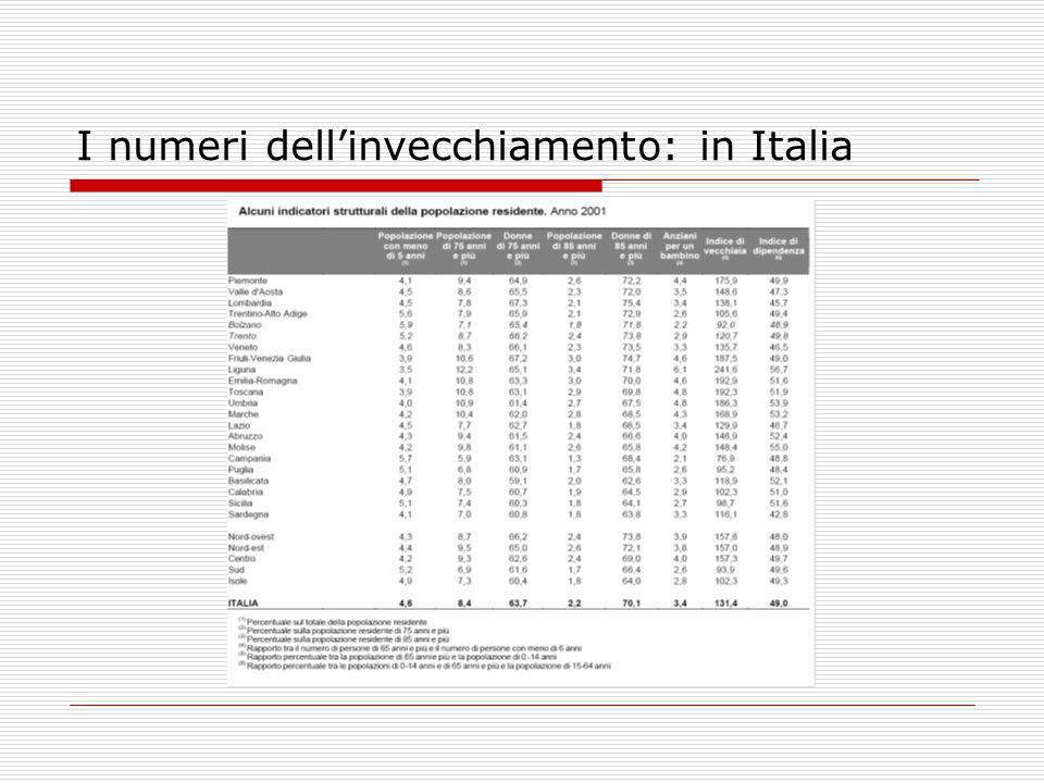 I numeri dellinvecchiamento: in Italia