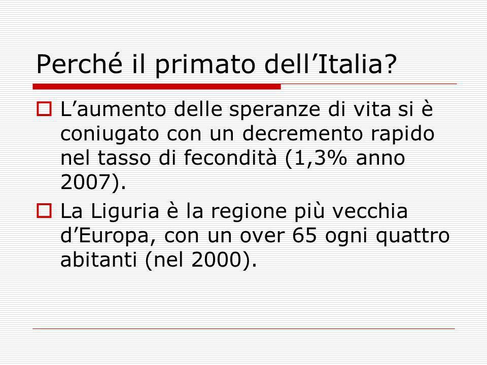 Perché il primato dellItalia? Laumento delle speranze di vita si è coniugato con un decremento rapido nel tasso di fecondità (1,3% anno 2007). La Ligu