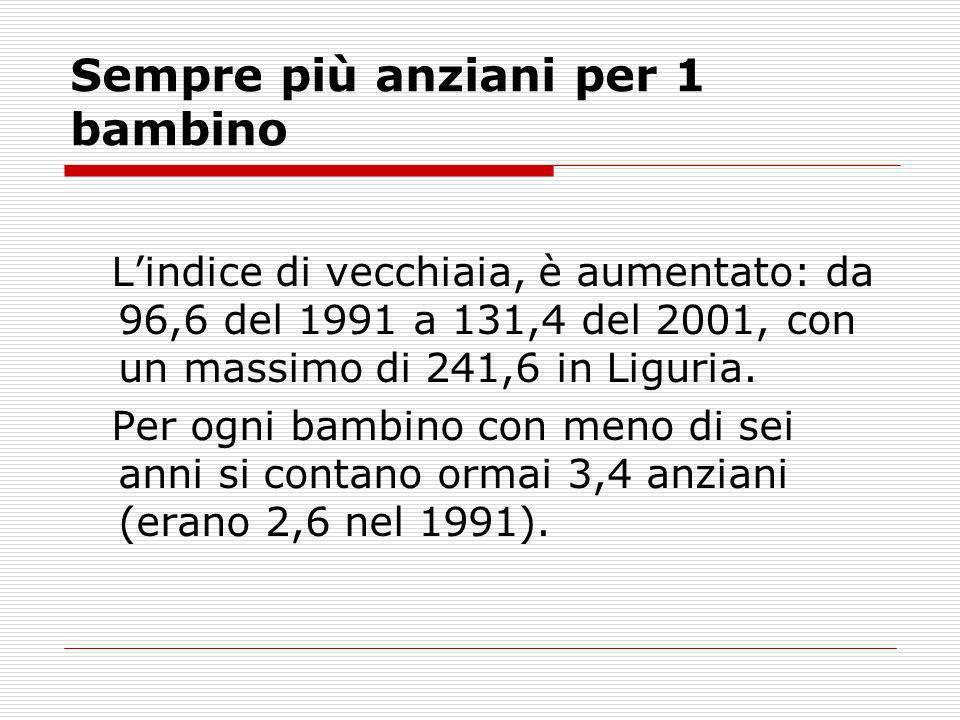 Sempre più anziani per 1 bambino Lindice di vecchiaia, è aumentato: da 96,6 del 1991 a 131,4 del 2001, con un massimo di 241,6 in Liguria. Per ogni ba