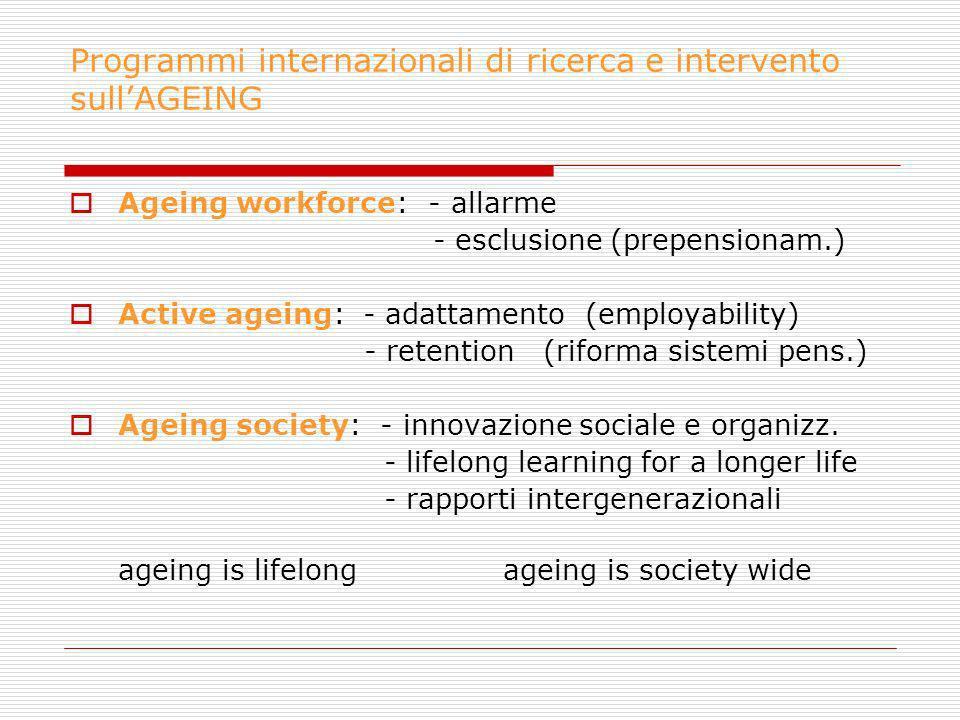 Programmi internazionali di ricerca e intervento sullAGEING Ageing workforce: - allarme - esclusione (prepensionam.) Active ageing: - adattamento (emp