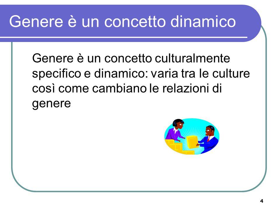4 Genere è un concetto dinamico Genere è un concetto culturalmente specifico e dinamico: varia tra le culture così come cambiano le relazioni di genere