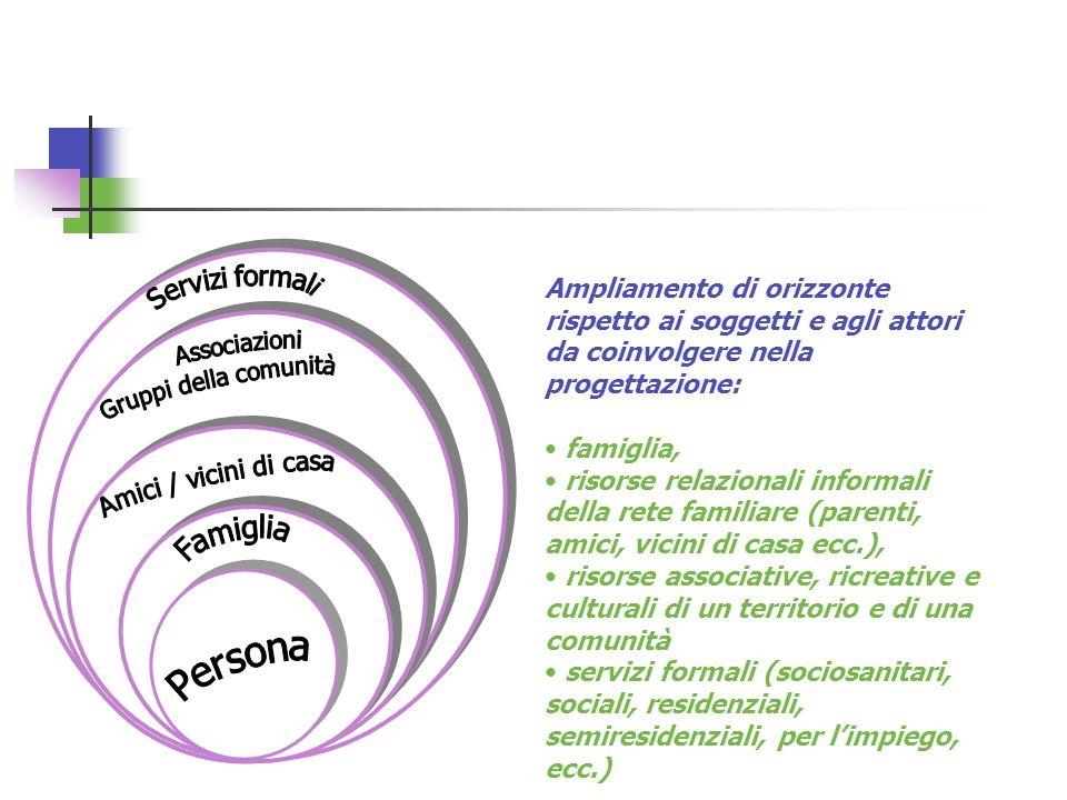 Ampliamento di orizzonte rispetto ai soggetti e agli attori da coinvolgere nella progettazione: famiglia, risorse relazionali informali della rete fam