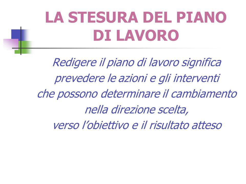 LA STESURA DEL PIANO DI LAVORO Redigere il piano di lavoro significa prevedere le azioni e gli interventi che possono determinare il cambiamento nella