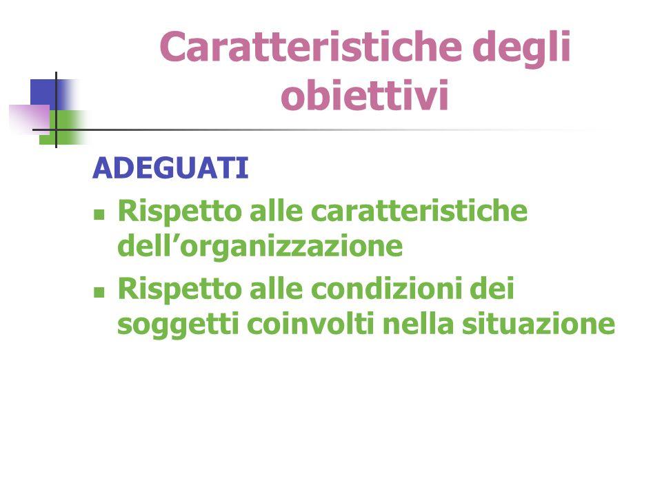 Caratteristiche degli obiettivi ADEGUATI Rispetto alle caratteristiche dellorganizzazione Rispetto alle condizioni dei soggetti coinvolti nella situaz