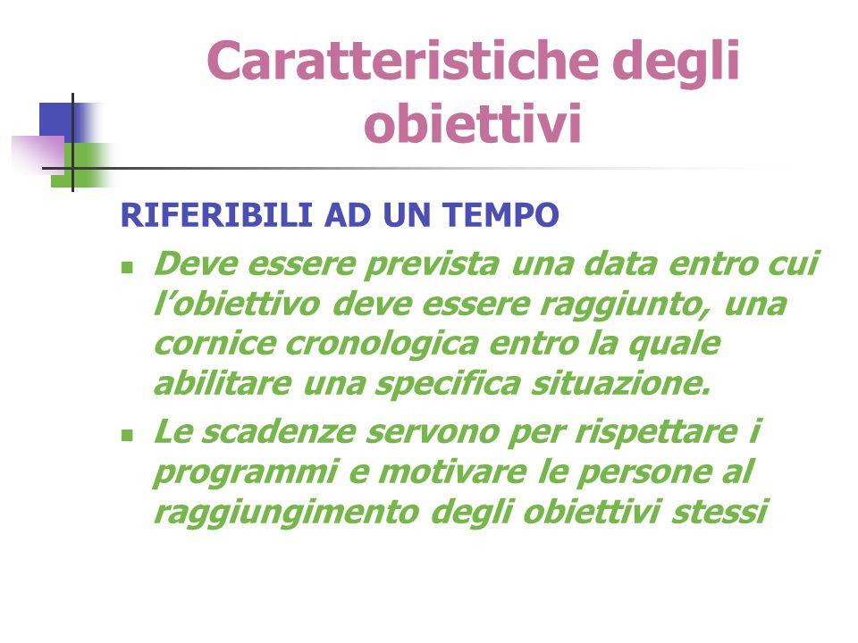 Caratteristiche degli obiettivi RIFERIBILI AD UN TEMPO Deve essere prevista una data entro cui lobiettivo deve essere raggiunto, una cornice cronologi