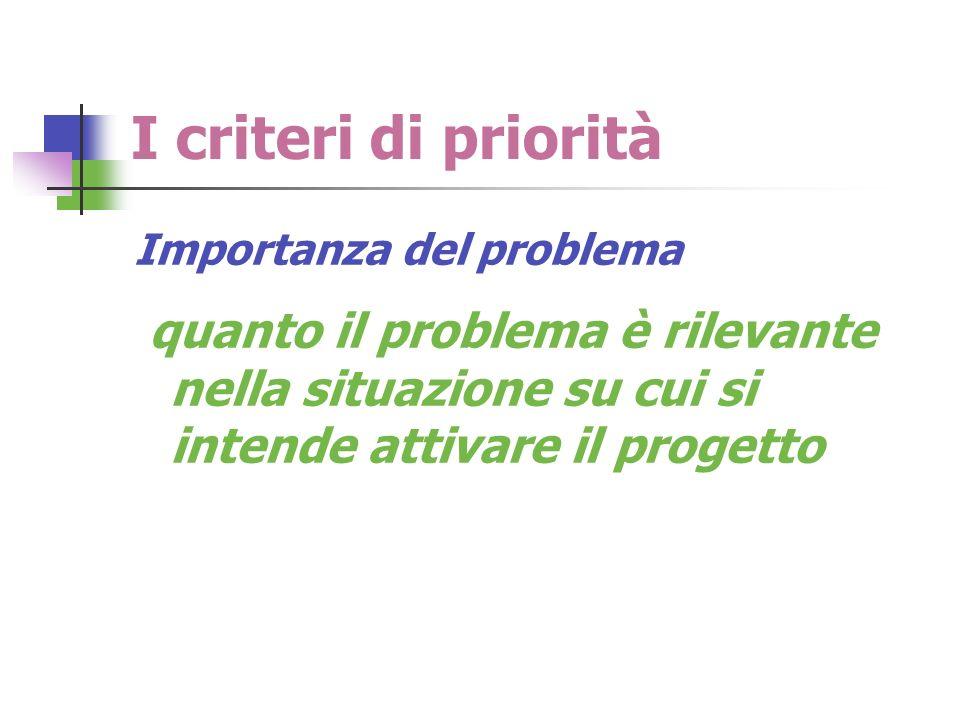 I criteri di priorità Importanza del problema quanto il problema è rilevante nella situazione su cui si intende attivare il progetto