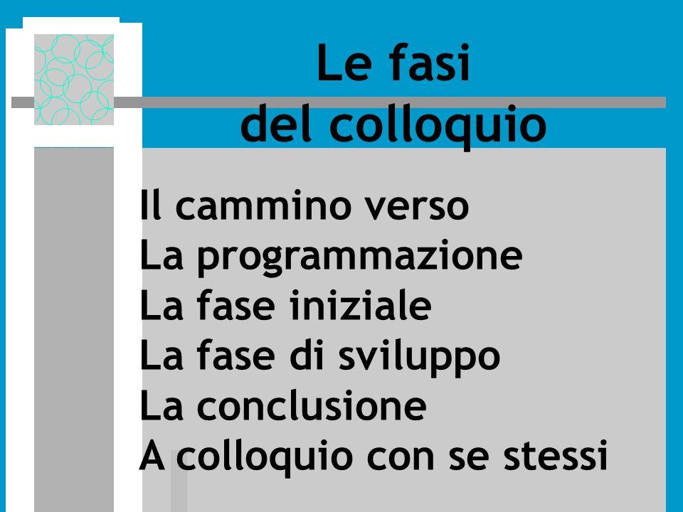 Le fasi del colloquio Il cammino verso La programmazione La fase iniziale La fase di sviluppo La conclusione A colloquio con se stessi