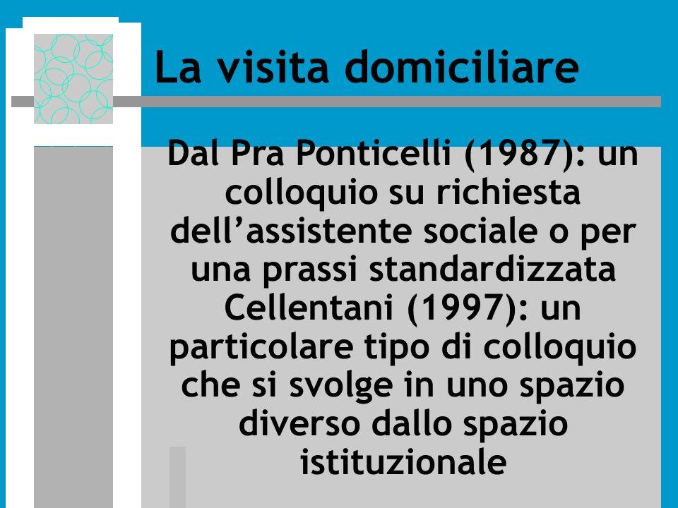 Dal Pra Ponticelli (1987): un colloquio su richiesta dellassistente sociale o per una prassi standardizzata Cellentani (1997): un particolare tipo di colloquio che si svolge in uno spazio diverso dallo spazio istituzionale La visita domiciliare