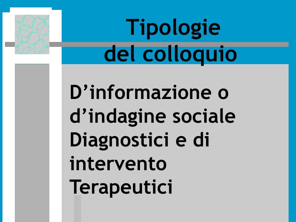 Tipologie del colloquio Dinformazione o dindagine sociale Diagnostici e di intervento Terapeutici