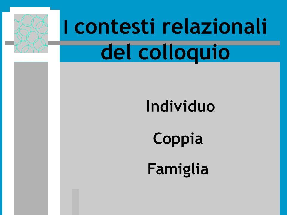 I contesti relazionali del colloquio Individuo Coppia Famiglia