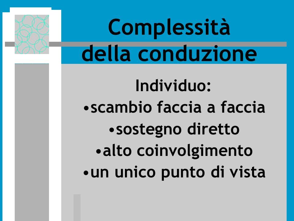 Complessità della conduzione Individuo: scambio faccia a faccia sostegno diretto alto coinvolgimento un unico punto di vista