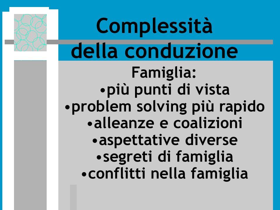 Complessità della conduzione Famiglia: più punti di vista problem solving più rapido alleanze e coalizioni aspettative diverse segreti di famiglia conflitti nella famiglia