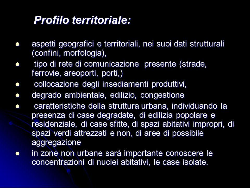 Profilo territoriale: Profilo territoriale: aspetti geografici e territoriali, nei suoi dati strutturali (confini, morfologia), aspetti geografici e t